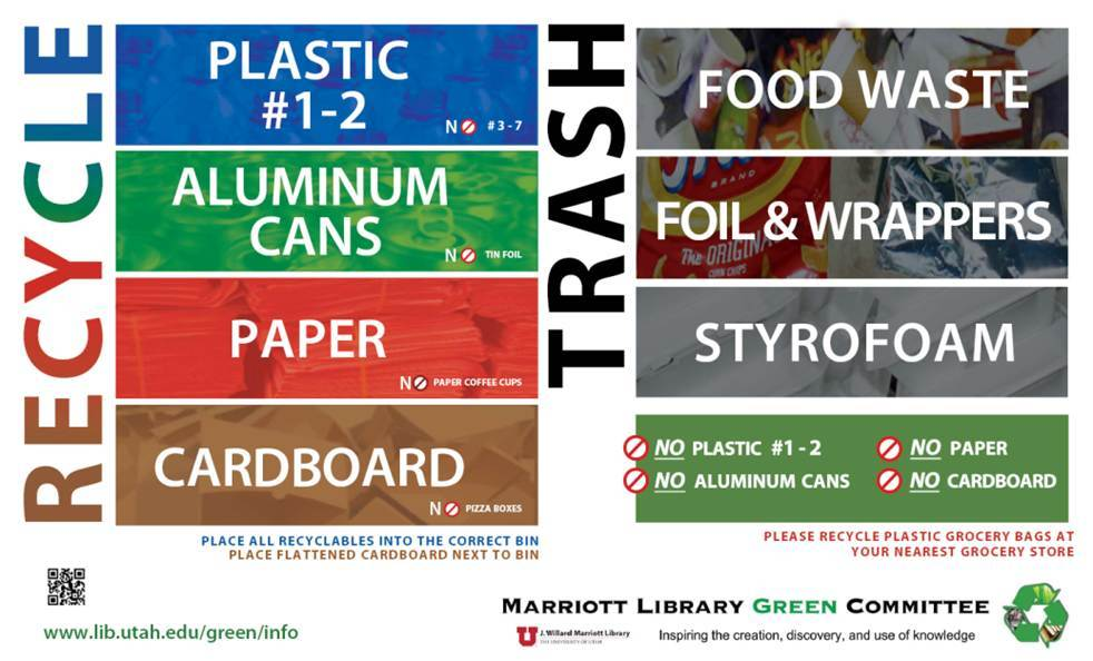 Recycling At The Marriott Library Marriott Library The